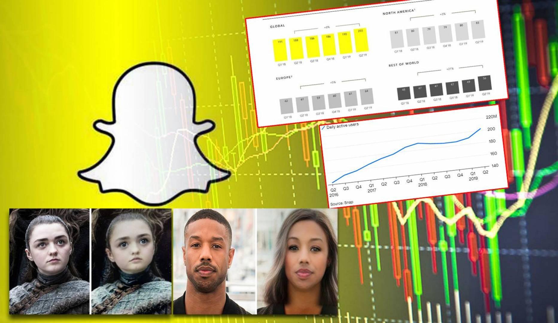 بحركة ذكية.. شركة Snapchat تعود إلى مجدها وتحقق إيرادات ضخمة