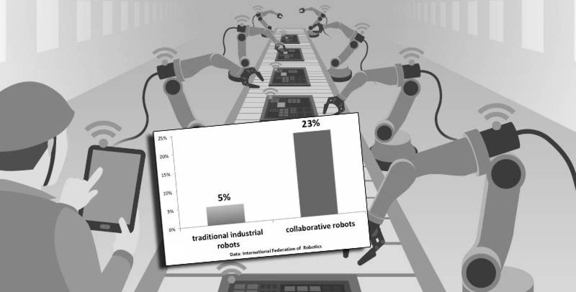 كيف استفادت شركة من الحرب التجارية.. لتزيد مبيعات الروبوتات؟