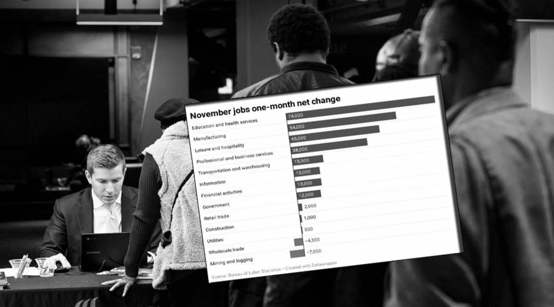 الواقع يكذب توقعات المحللين.. بشأن اقتصاد أميركا
