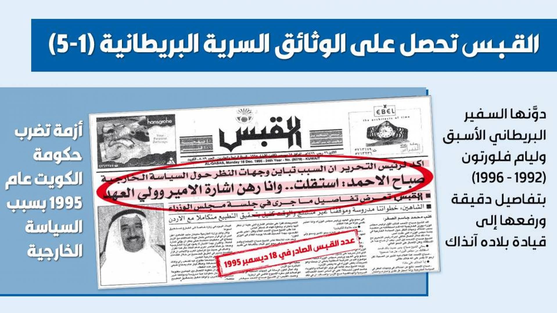 «القبس» تنشر وثائق عن الكويت رفعت بريطانيا عنها السرية (1-5)