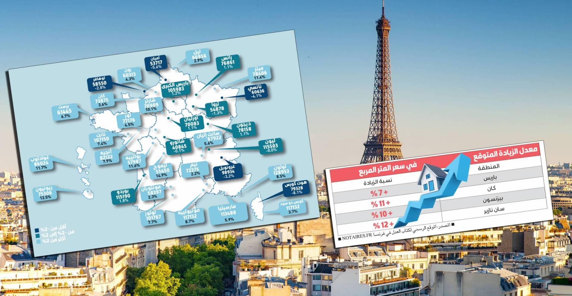باريس.. عاصمة العقارات الفاخرة