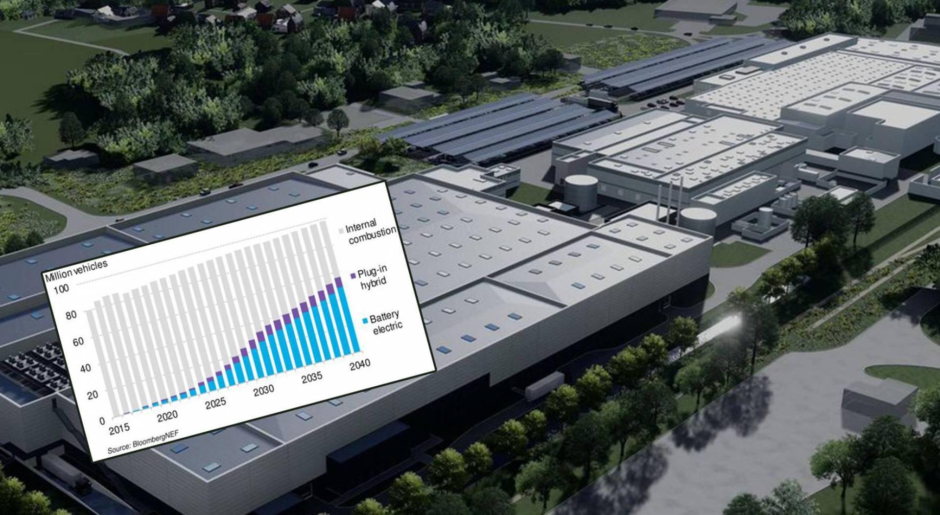 أوروبا تنشئ مصنعاً عملاقاً لبطاريات السيارات الكهربائية