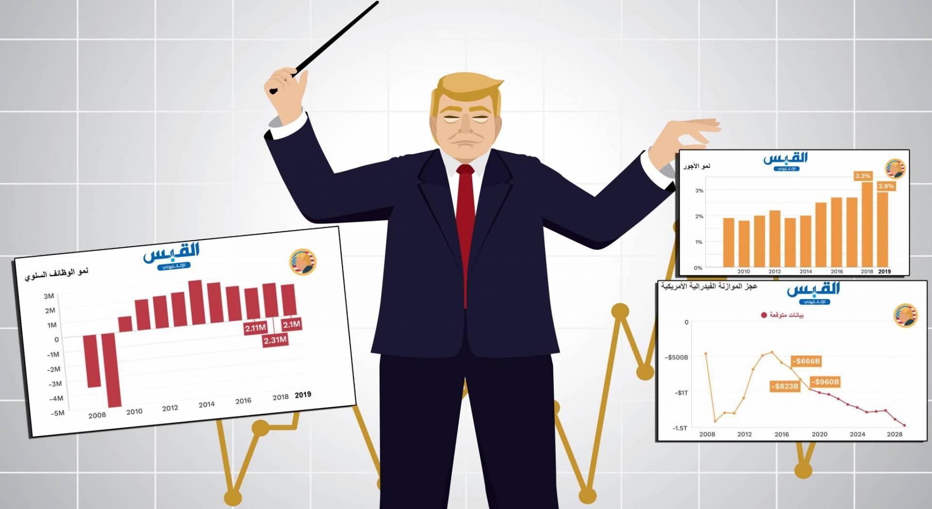 بالمنحنيات البيانية والإحصائيات.. نتائج رئاسة ترامب على الاقتصاد الأميركي