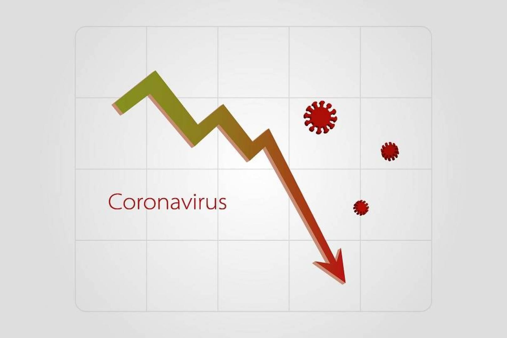 فيروس كورونا قد يضر بنمو الاقتصاد العالمي