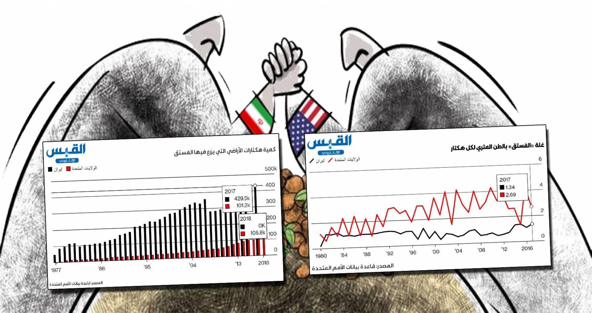 الولايات المتحدة تسقط تاج «الذهب الأخضر».. من على رأس إيران