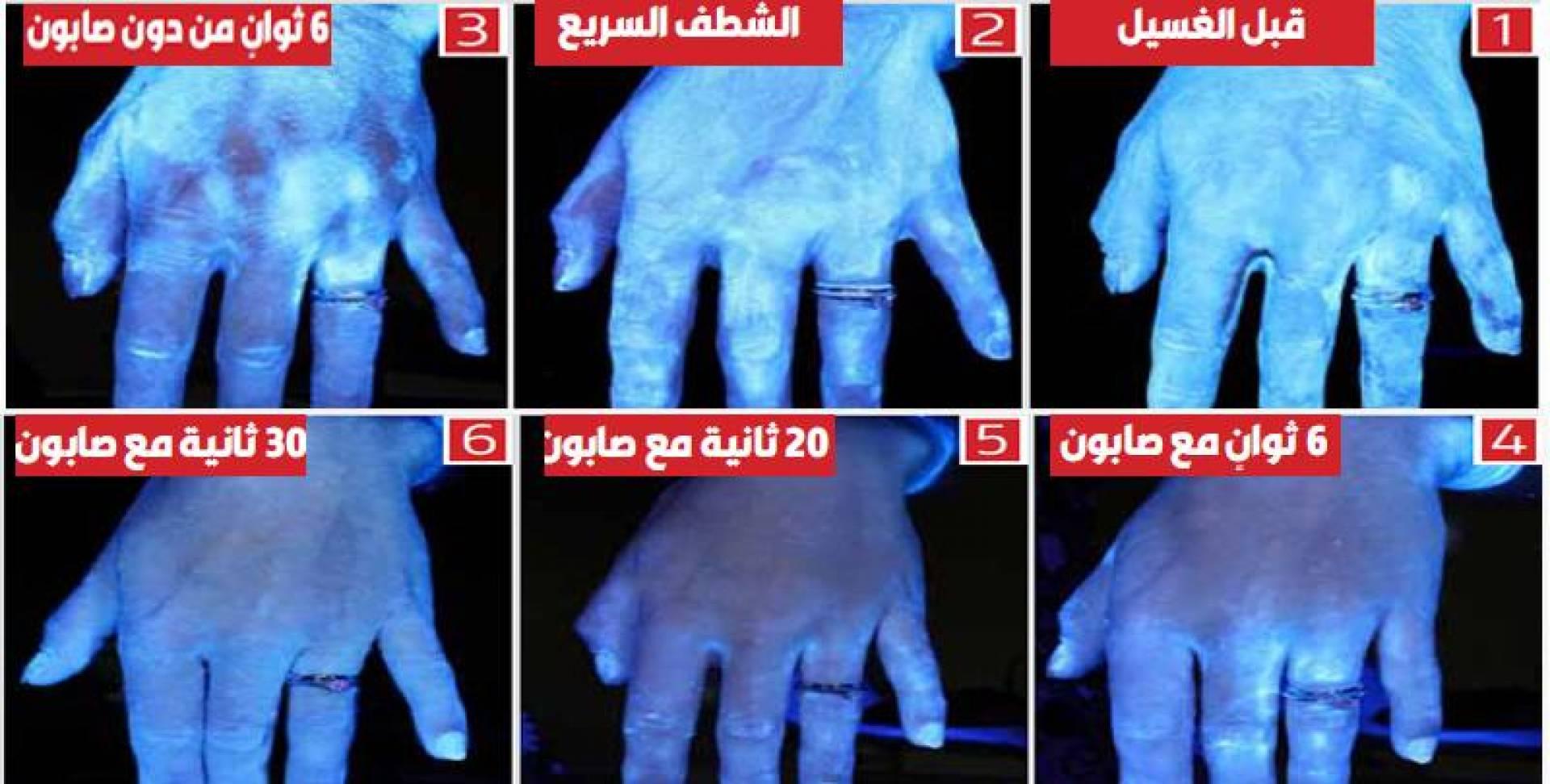 6 صور تكشف الطريقة الصحيحة لغسل الأيدي وقتل الجراثيم