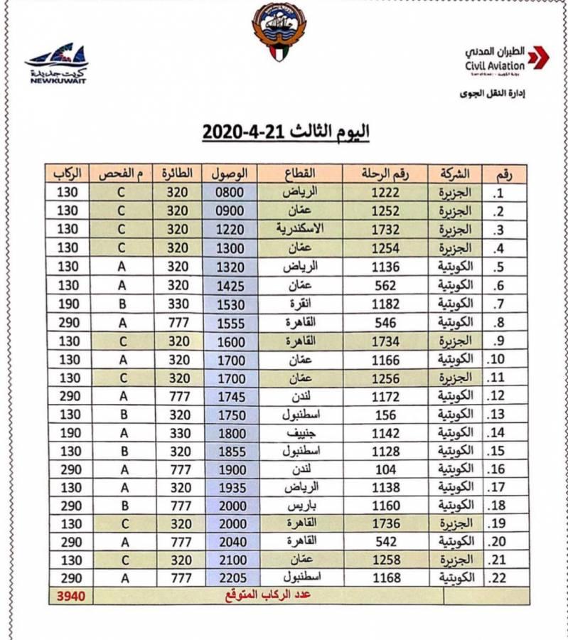 جدول رحلات الإجلاء الخطوط السعودية