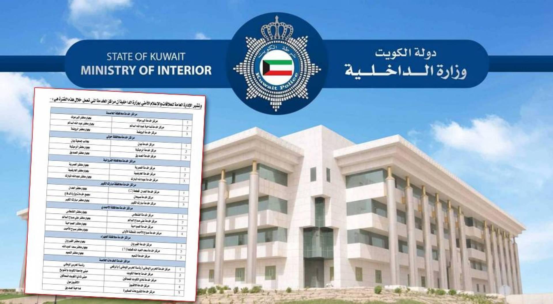 «الداخلية»: عودة العمل إلى مراكز الخدمة.. بإجراءات جديدة