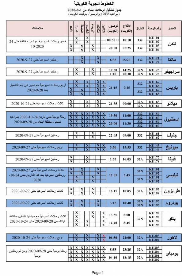 القبس تنشر جدول رحلات الخطوط الكويتية ابتداء من 1 أغسطس