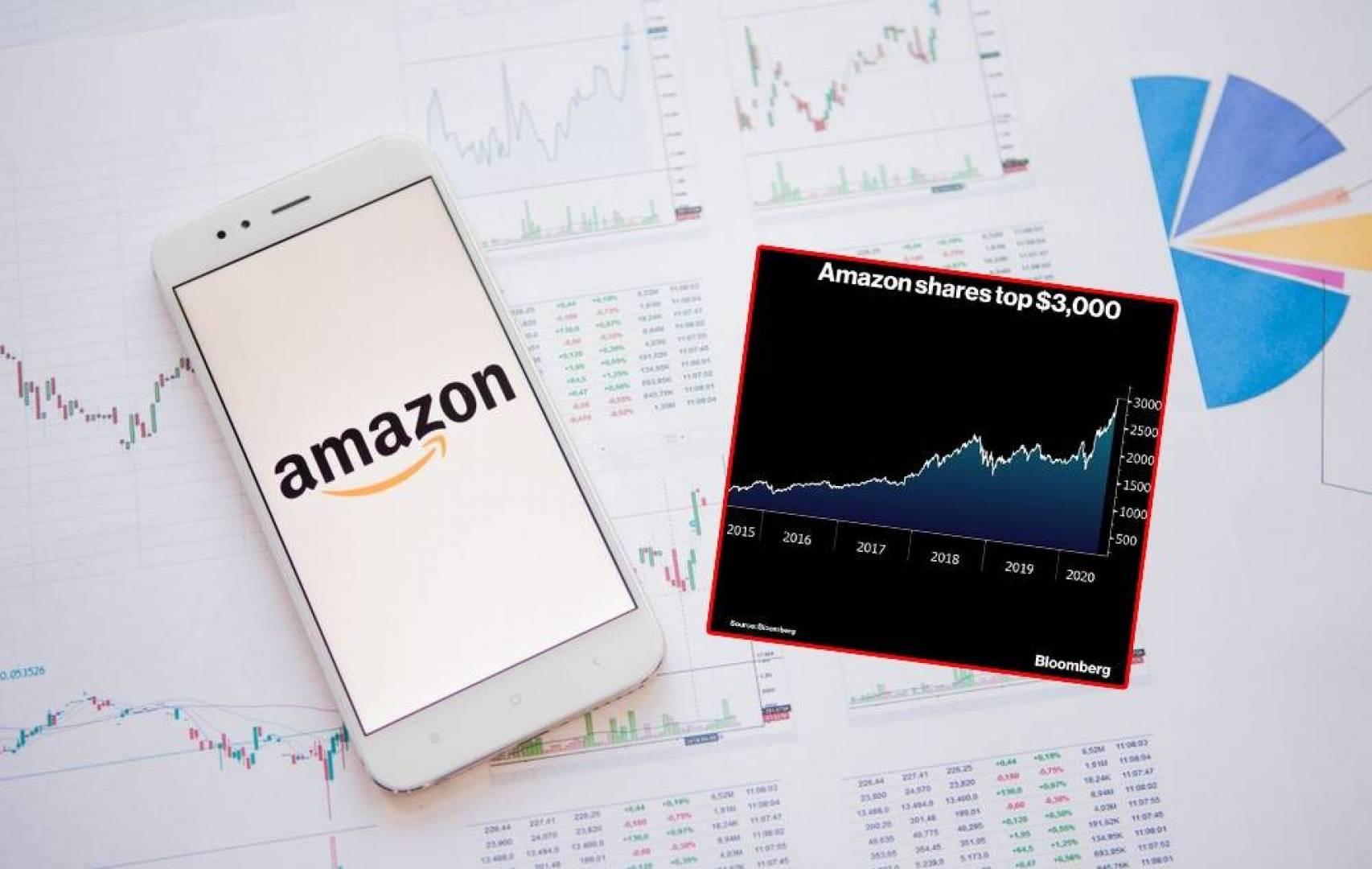 سهم «أمازون» يقفز إلى 3000 دولار.. مسجلاً أعلى مستوى في تاريخه