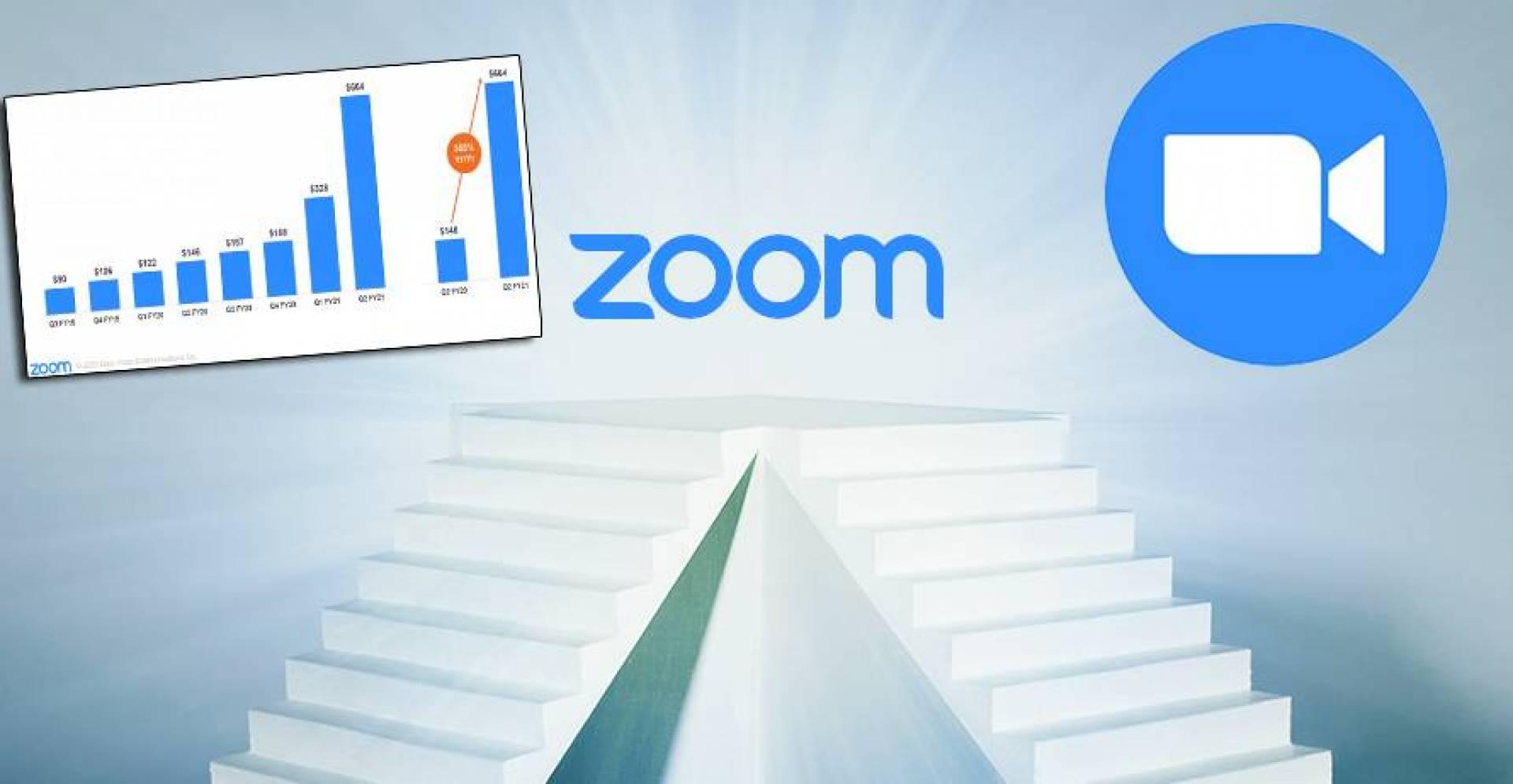«كورونا» يرفع قيمة شركة Zoom.. من 25 مليار دولار إلى 129 مليار دولار