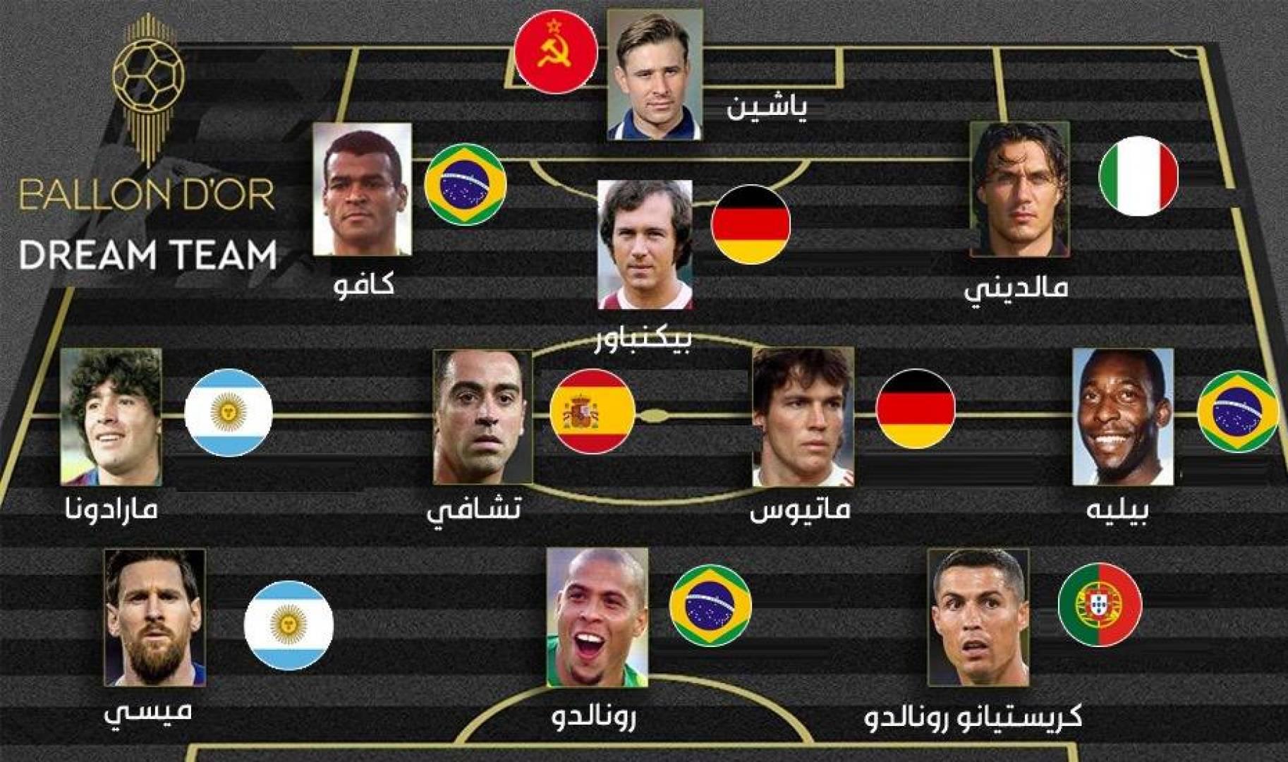 «فرانس فوتبول» تعلن القائمة النهائية لأفضل تشكيلة في تاريخ كرة القدم