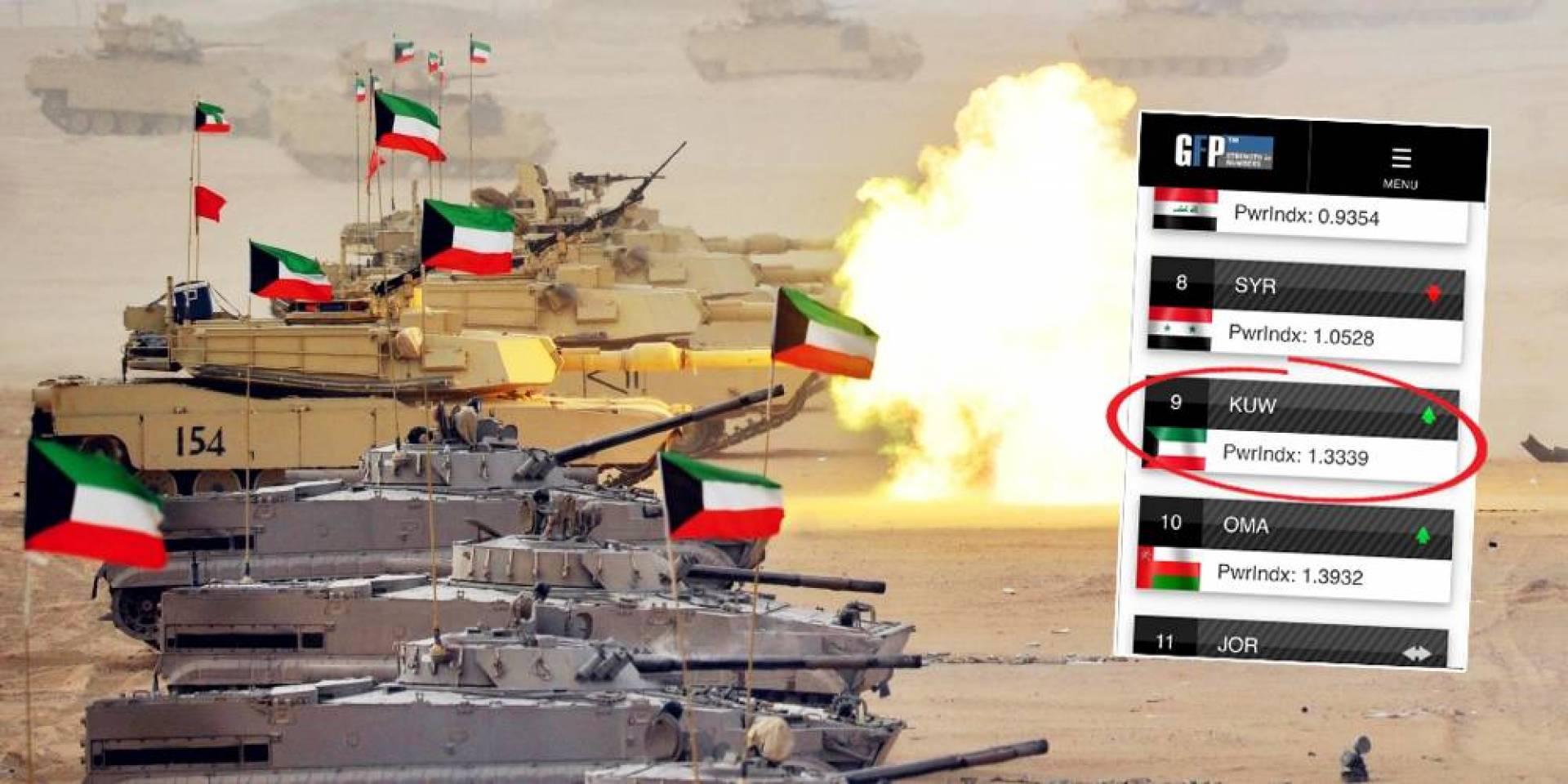الكويت الثالثة خليجياً والتاسعة شرق أوسطياً.. في القوّة العسكرية